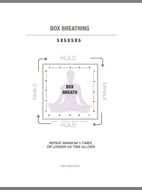 Box Breathing