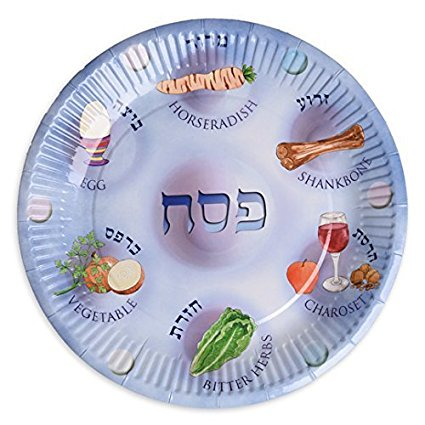 Paper Passover Seder Plates for Kids