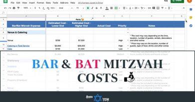 Bar Bat Mitzvah Costs