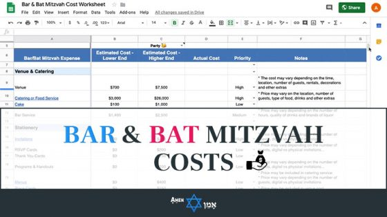 Bar Bat Mitzvah Costs